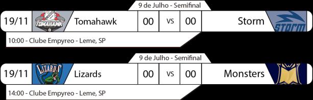 TPFA - Taça 9 de Julho - 2017-11-19 - Semifinal.png