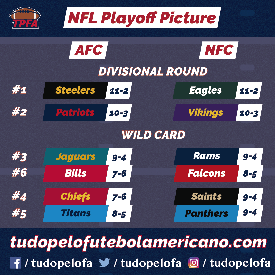 NFL 2017_Playoff Pictures