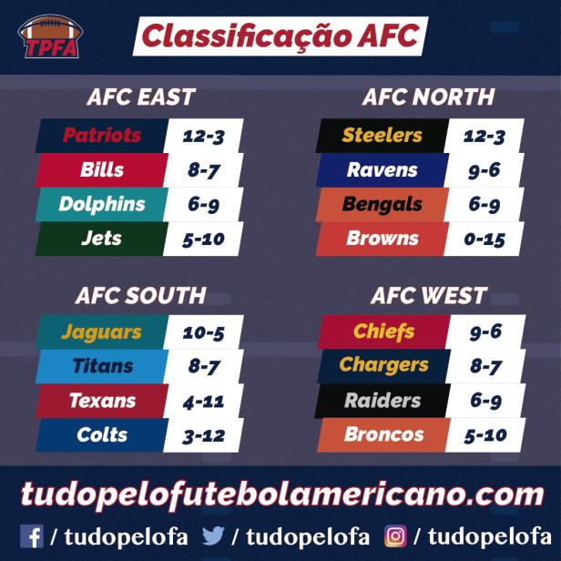 NFL_AFC.png