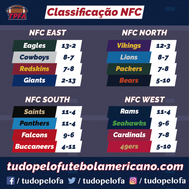 NFL_NFC.png