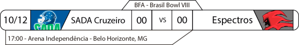 TPFA - 2017-12-10 - BFA - Brasil Bowl.png