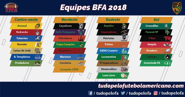 TPFA - BFA - Equipes 2018-01.png
