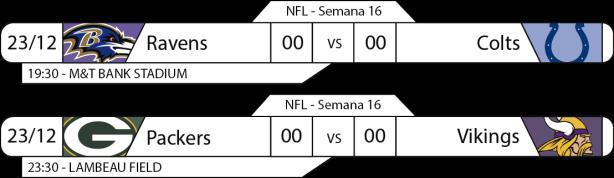 TPFA - NFL - 2017-12-23 - Jogos - Sábado