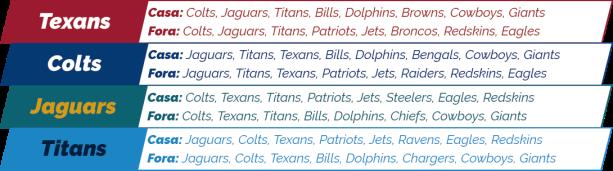 NFL 2018 - AFC South