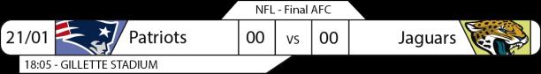 TPFA - NFL - 2018-01-21 - Final AFC - Patriots x Jaguars.png