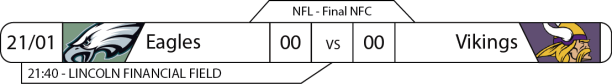 TPFA - NFL - 2018-01-21 - Final NFC - Eagles x Vikings.png