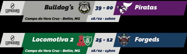 TPFA - 2018-02-18 - Copa Ouro - Resultados.png