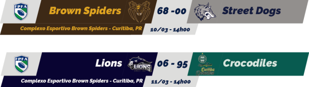 TPFA - 2018-03-11 - Paranaense - Resultados.png