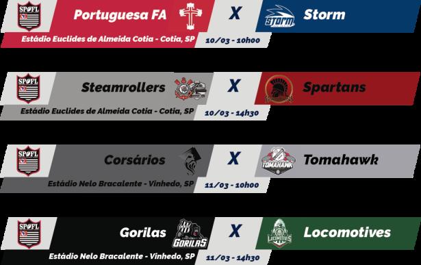 TPFA - 2018-03-11 - SPFL - Jogos.png