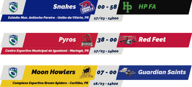 TPFA - 2018-03-18 - Paranaense - Resultados.png
