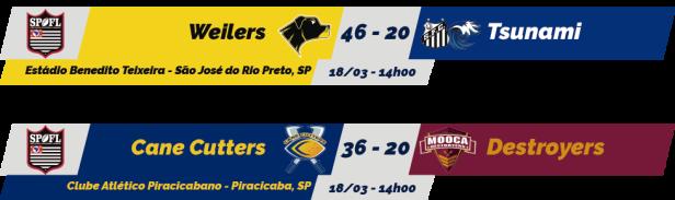 TPFA - 2018-03-18 - SPFL - Resultados