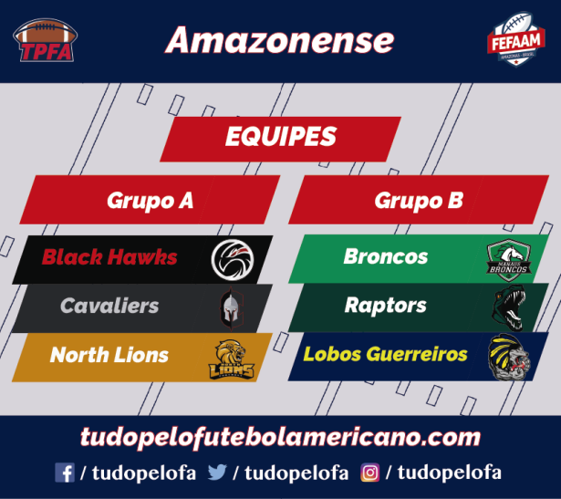 TPFA - 2018 - Amazonas Bowl XIII - Equipes.png