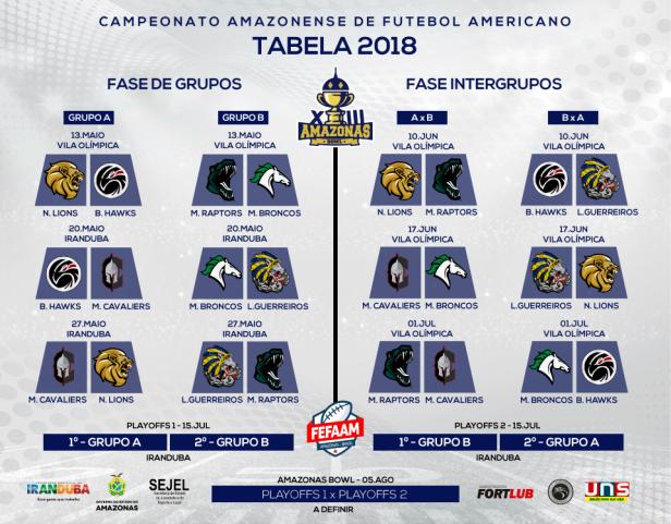 TPFA - 2018 - Amazonas Bowl XIII - Tabela.png