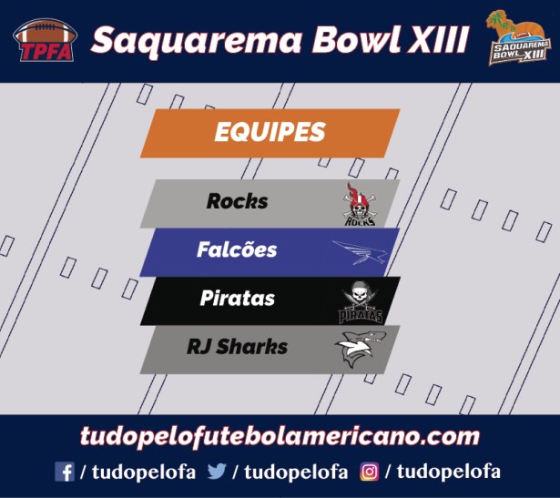 TPFA - 2018 - Saquarema Bowl XIII - Equipes