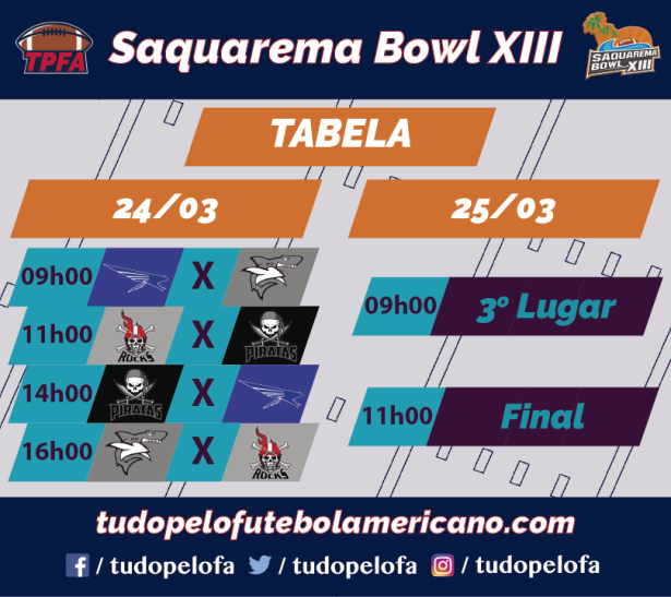 TPFA - 2018 - Saquarema Bowl XIII - Tabela