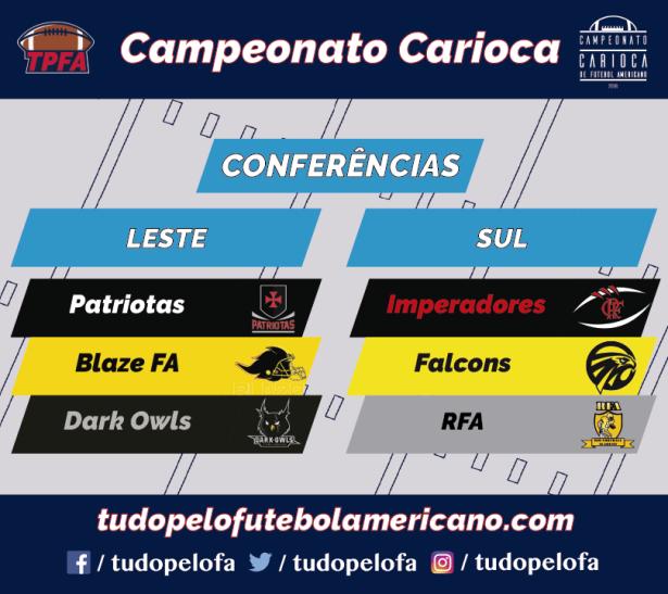 Campeonato Carioca - Equipes