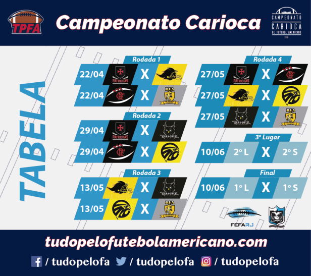 Campeonato Carioca - Tabela.png