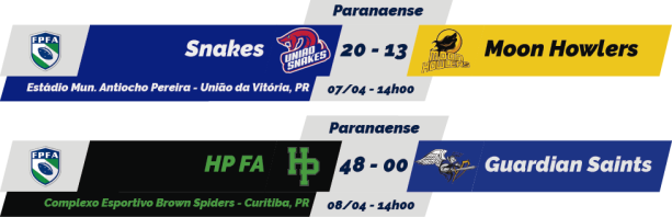 TPFA - 2018-04-08 - Paranaense - Resultados.png