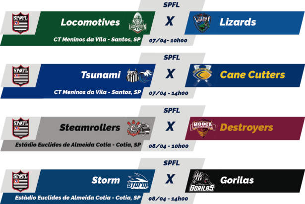 TPFA - 2018-04-08 - SPFL - Jogos.png