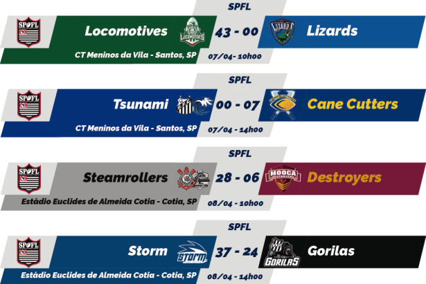 TPFA - 2018-04-08 - SPFL - Resultados