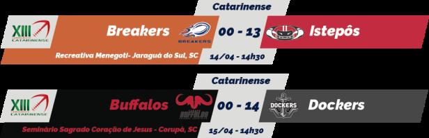 TPFA - 2018-04-15 - Catarinense - Resultados