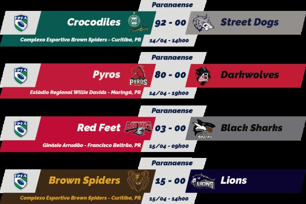 TPFA - 2018-04-15 - Paranaense - Resultados