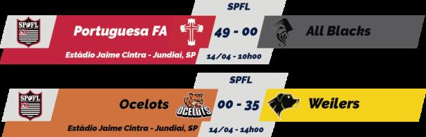TPFA - 2018-04-15 - SPFL - Resultados