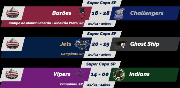 TPFA - 2018-04-15 - Super Copa - Resultados.png