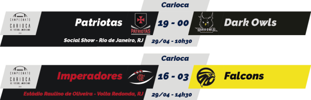 TPFA - 2018-04-29 - Carioca - Resultados