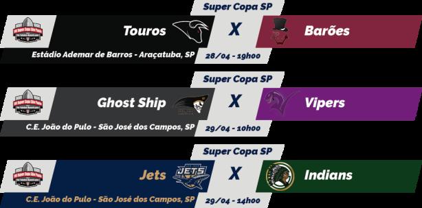 TPFA - 2018-04-29 - Super Copa - Jogos.png