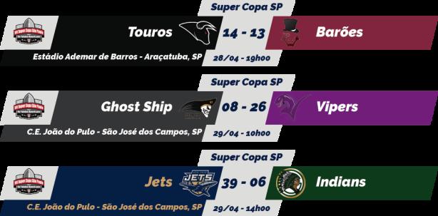 TPFA - 2018-04-29 - Super Copa - Resultados