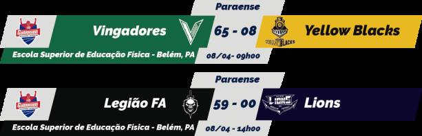 TPFA - Campeonato Paraense - 2018-04-08 - Resultados