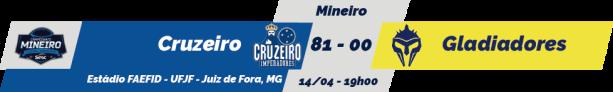 TPFA - Mineiro SESC - 2018-04-14 - Resultado