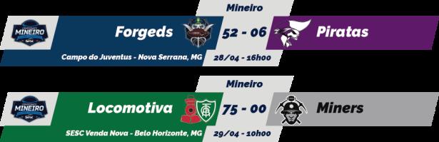 TPFA - Mineiro SESC - 2018-04-29 - Resultados