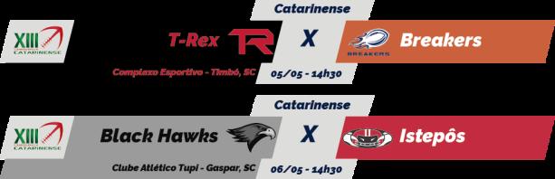 TPFA - 2018-05-06 - Catarinense - Jogos.png