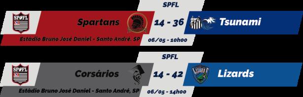 TPFA - 2018-05-06 - SPFL - Resultados