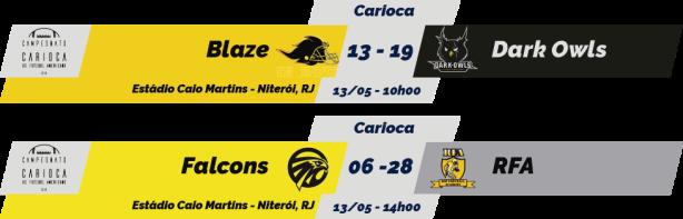 TPFA - 2018-05-13 - Carioca - Resultados