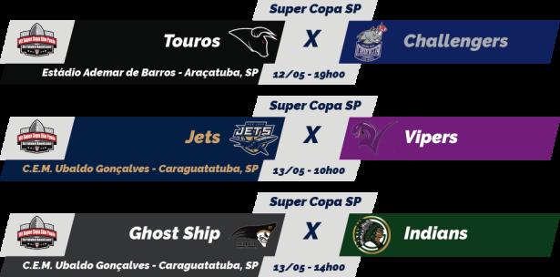 TPFA - 2018-05-13 - Super Copa - Jogos