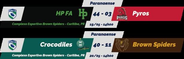 TPFA - 2018-05-20 - Paranaense - Semifinal - Resultados