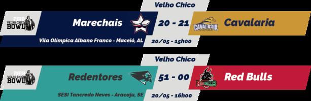 TPFA - 2018-05- 20 - Velho Chico - Resultados
