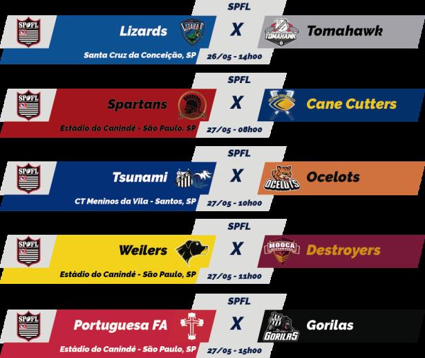 TPFA - 2018-05-27 - SPFL - Jogos.png