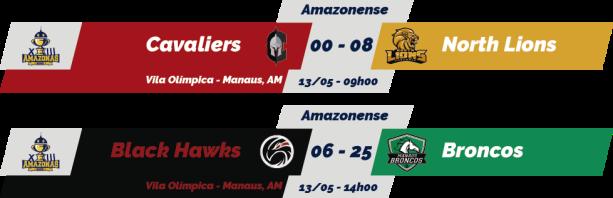 TPFA - 2018 - Amazonas Bowl XIII - 2018-05-13 - Resultados
