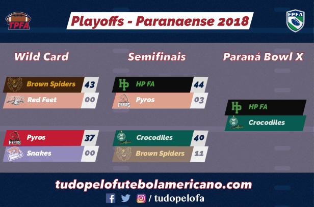 TPFA - 2018 - Campeonato Paranaense - Playoffs.png