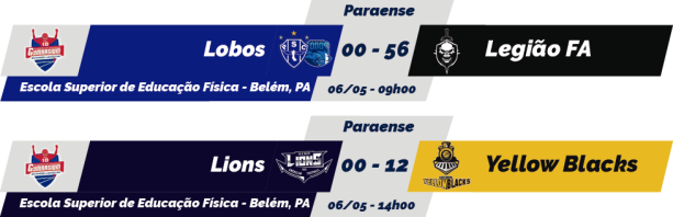 TPFA - Campeonato Paraense - 2018-05-06 - Resultados