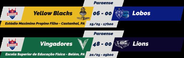 TPFA - Campeonato Paraense - 2018-05-20 - Resultados