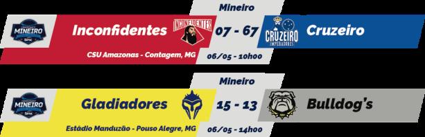 TPFA - Mineiro SESC - 2018-05-06 - Resultados