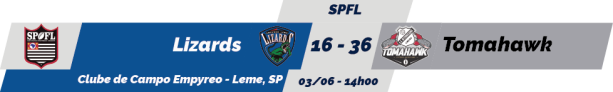 TPFA - 2018-06-03 - SPFL - Resultados