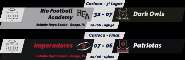 TPFA - 2018-06-10 - Carioca - Resultados.png