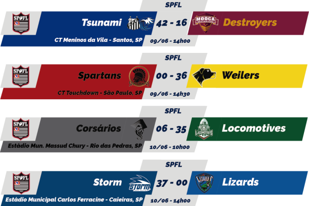 TPFA - 2018-06-10 - SPFL - Resultados