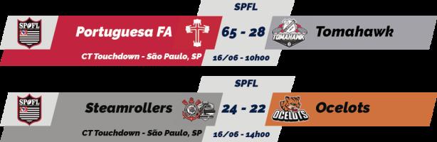 TPFA - 2018-06-16 - SPFL - Resultados.png